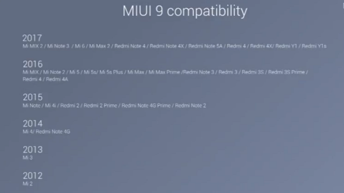 Miui 9 eligible devices list
